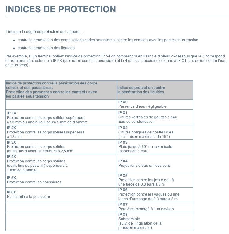 Connaitre les adaptateurs et les connecteurs coax pl bnc n - Indice de protection electrique ...